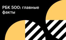 Рейтинг крупнейших компаний России РБК500. Основные факты